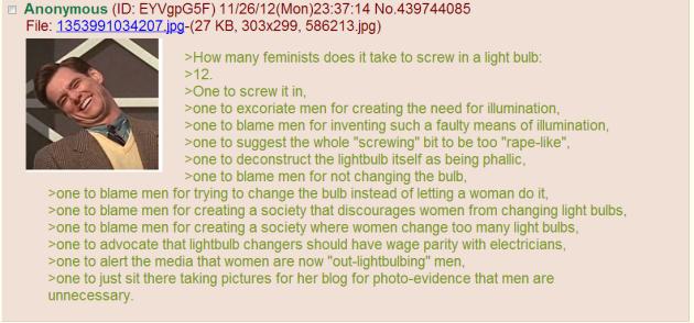 btard-feminism